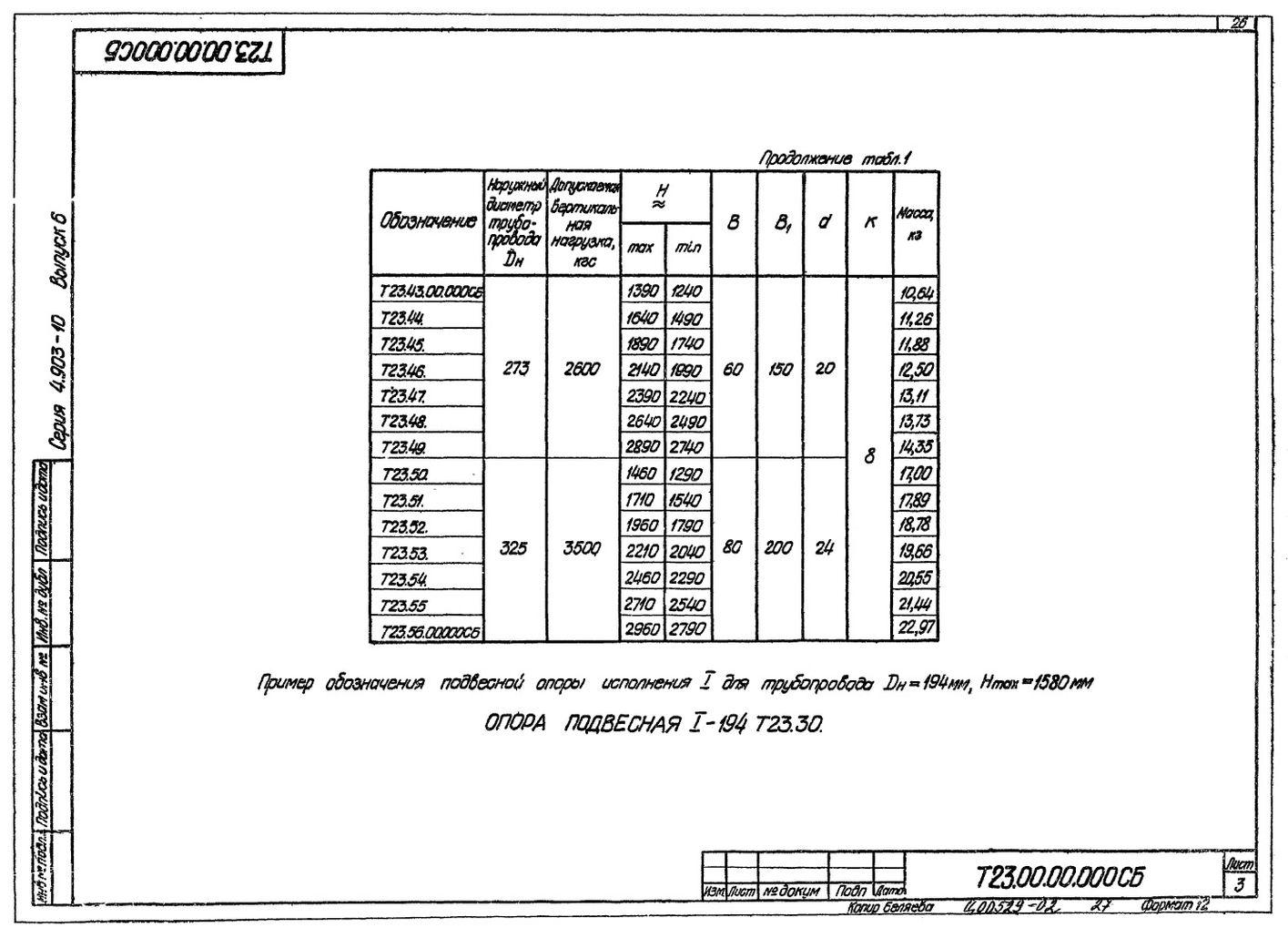 Опора подвижная жесткая Т23 с.4.903-10 вып.6 стр.3