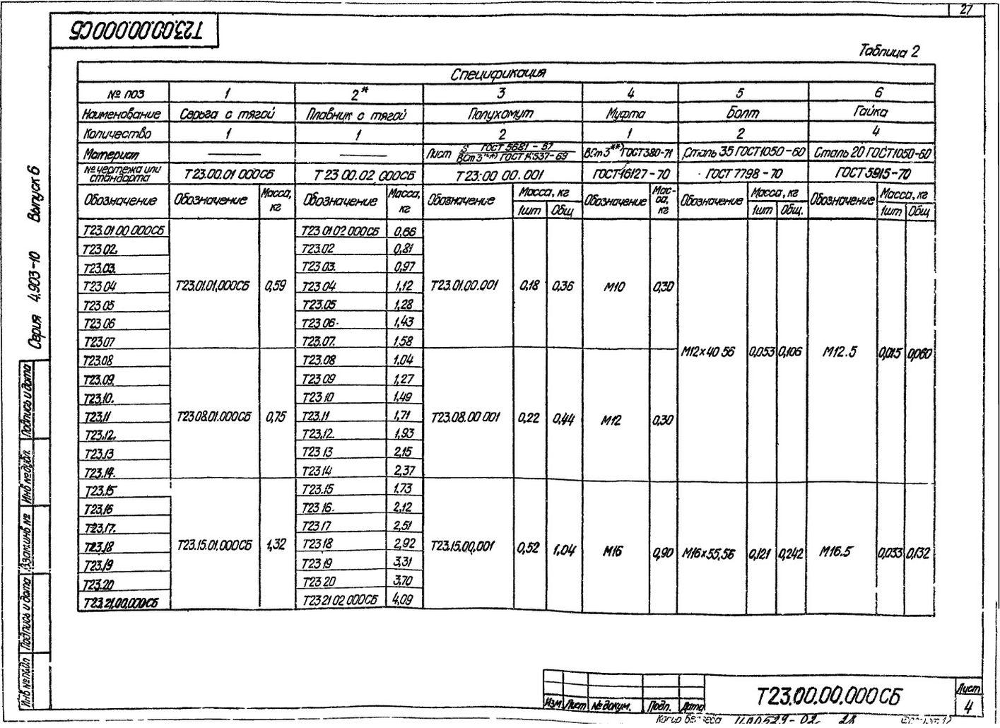 Опора подвижная жесткая Т23 с.4.903-10 вып.6 стр.4