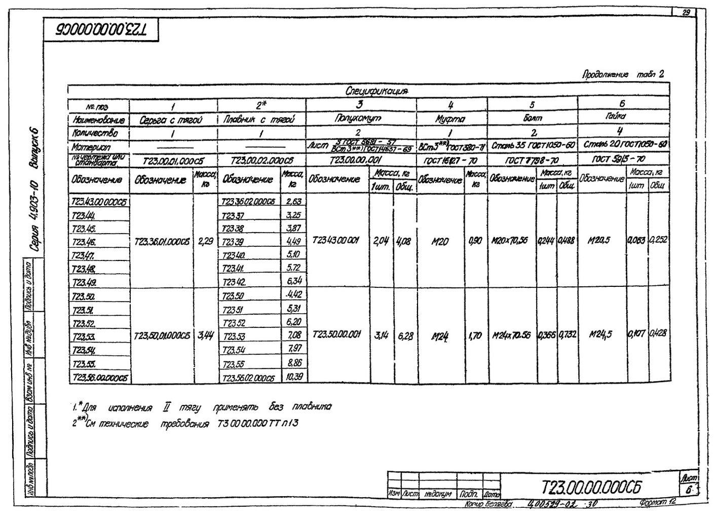 Опора подвижная жесткая Т23 с.4.903-10 вып.6 стр.6