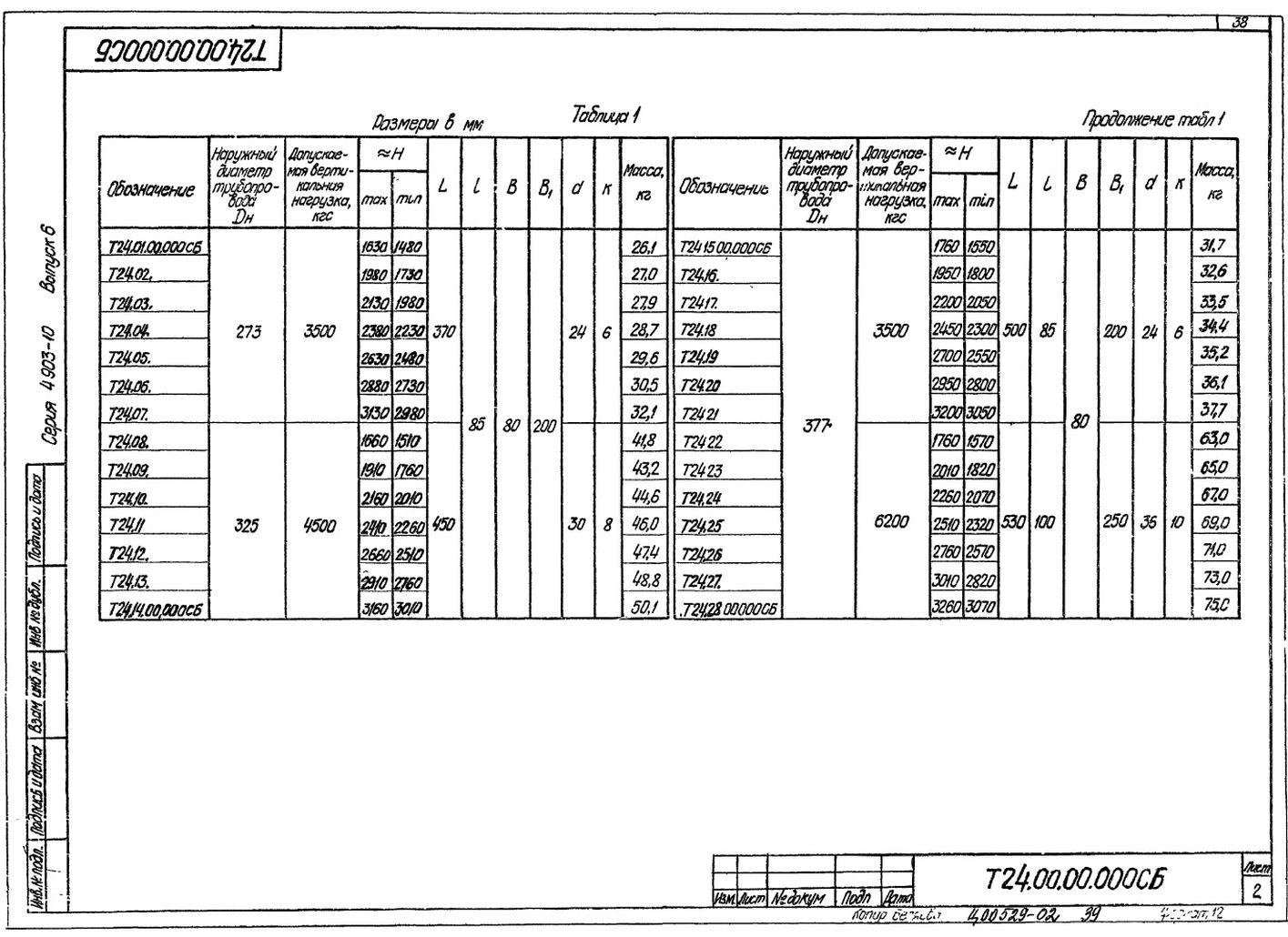 Опора подвижная жесткая Т24 с.4.903-10 вып.6 стр.2