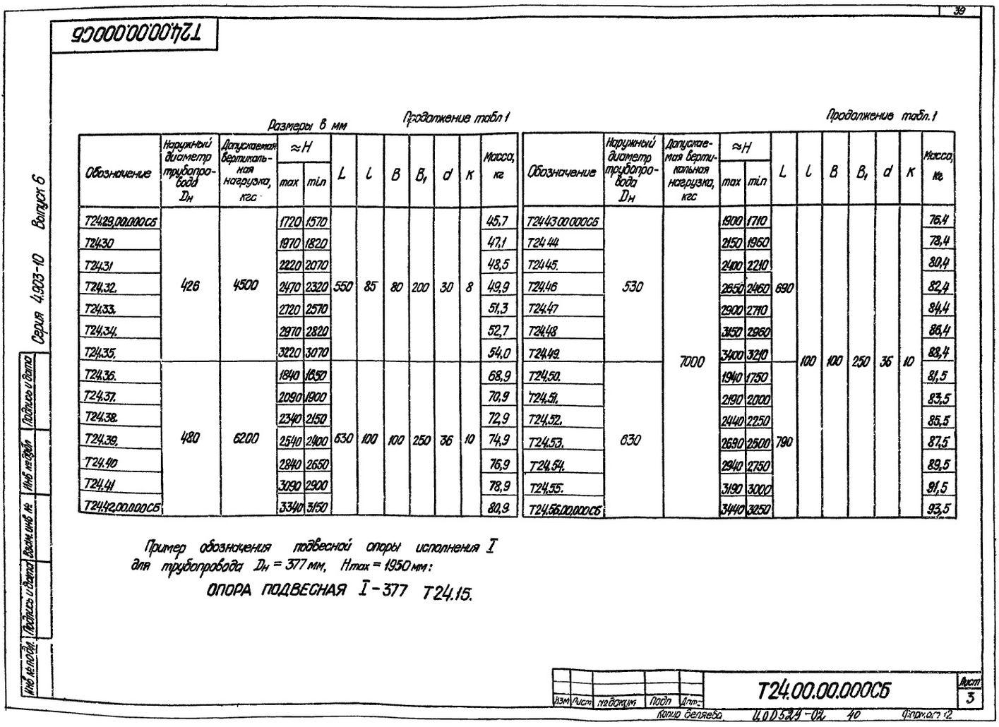Опора подвижная жесткая Т24 с.4.903-10 вып.6 стр.3