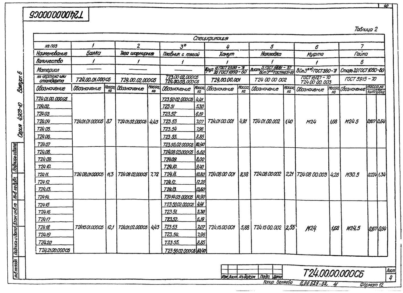 Опора подвижная жесткая Т24 с.4.903-10 вып.6 стр.4