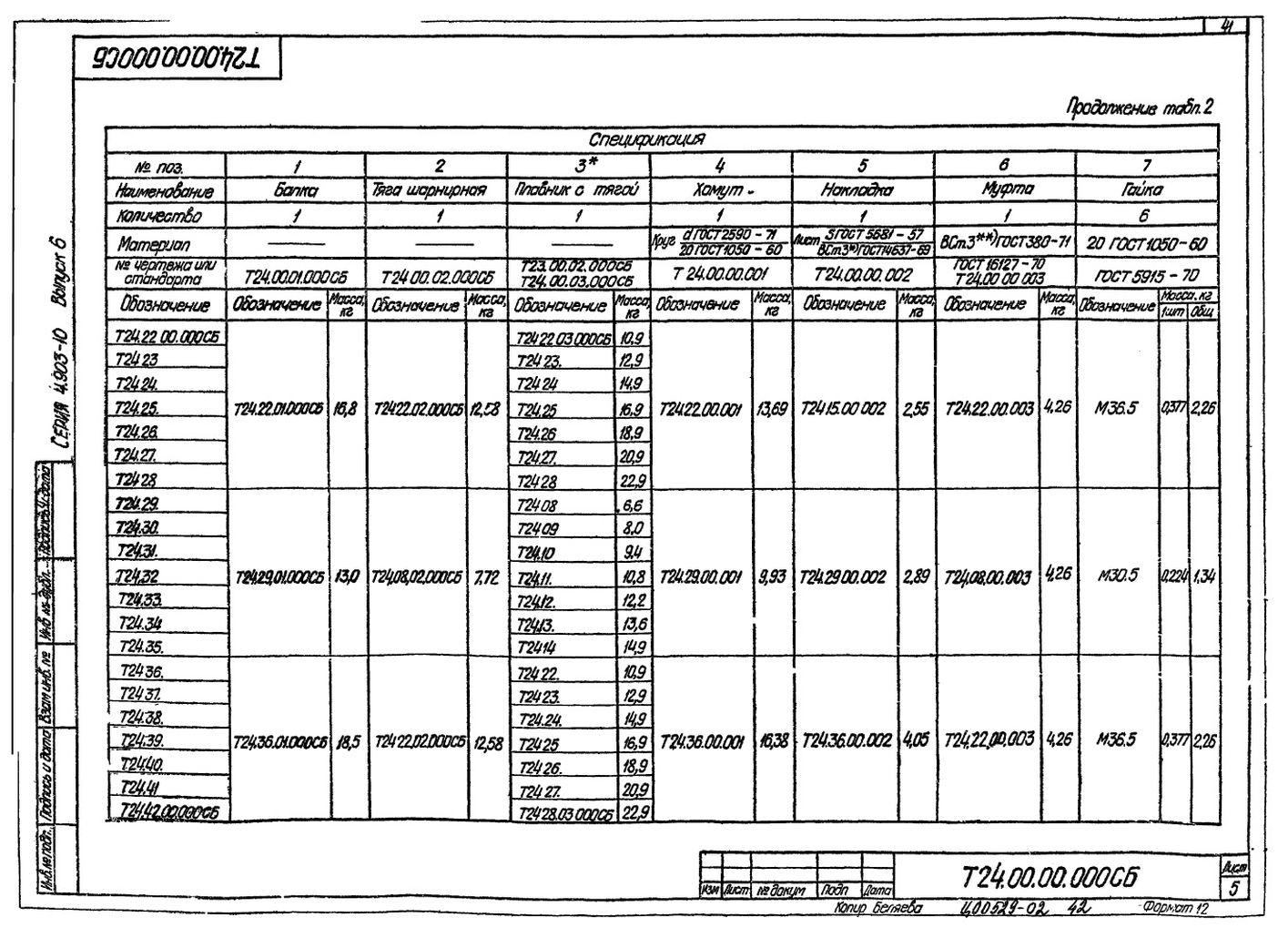 Опора подвижная жесткая Т24 с.4.903-10 вып.6 стр.5
