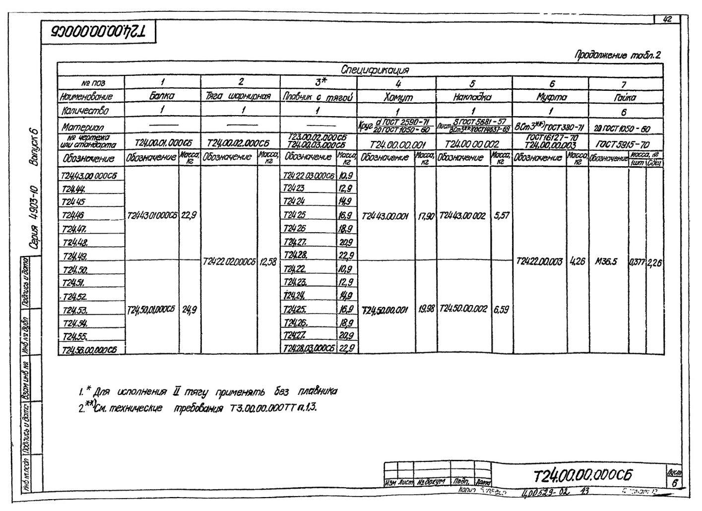 Opora podvesnaya zhestkaya T24 s.4.903-10 vyp.6 str.6