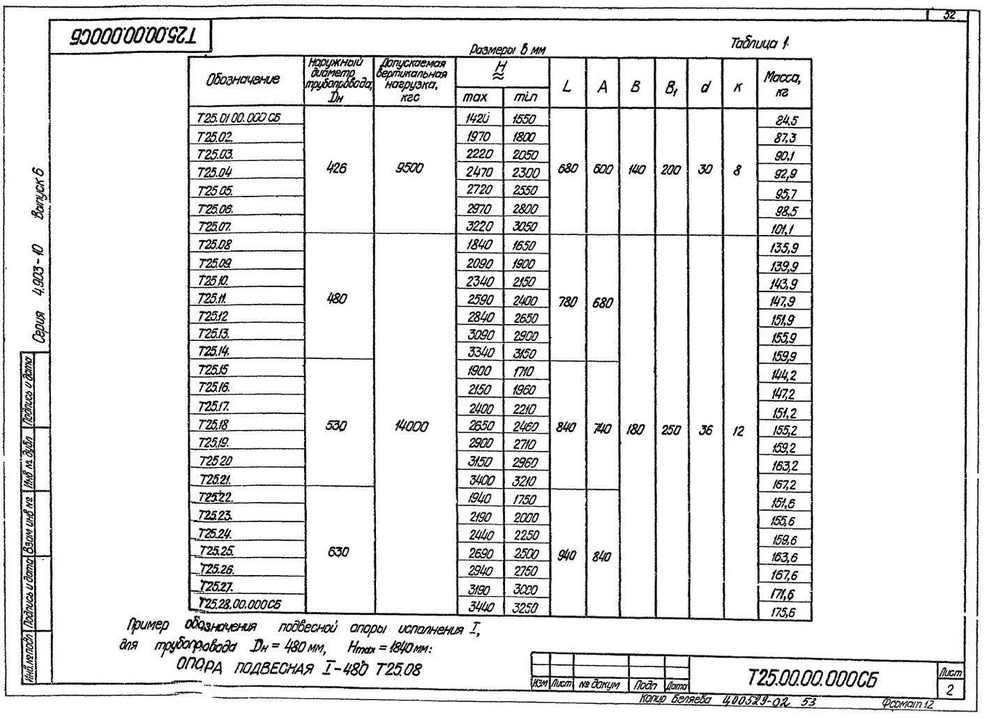 Опора подвесная жесткая Т25 с.4.903-10 вып.6 стр.2