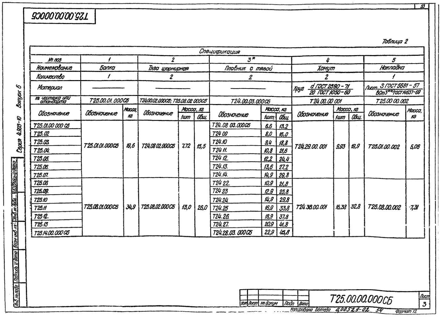 Опора подвесная жесткая Т25 с.4.903-10 вып.6 стр.3
