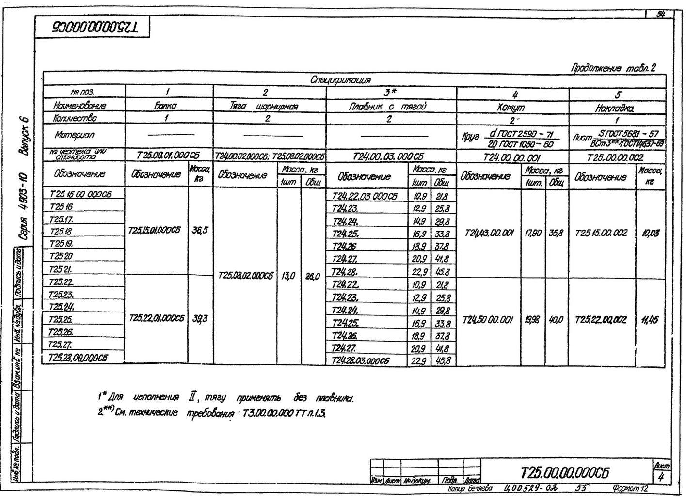 Опора подвесная жесткая Т25 с.4.903-10 вып.6 стр.4