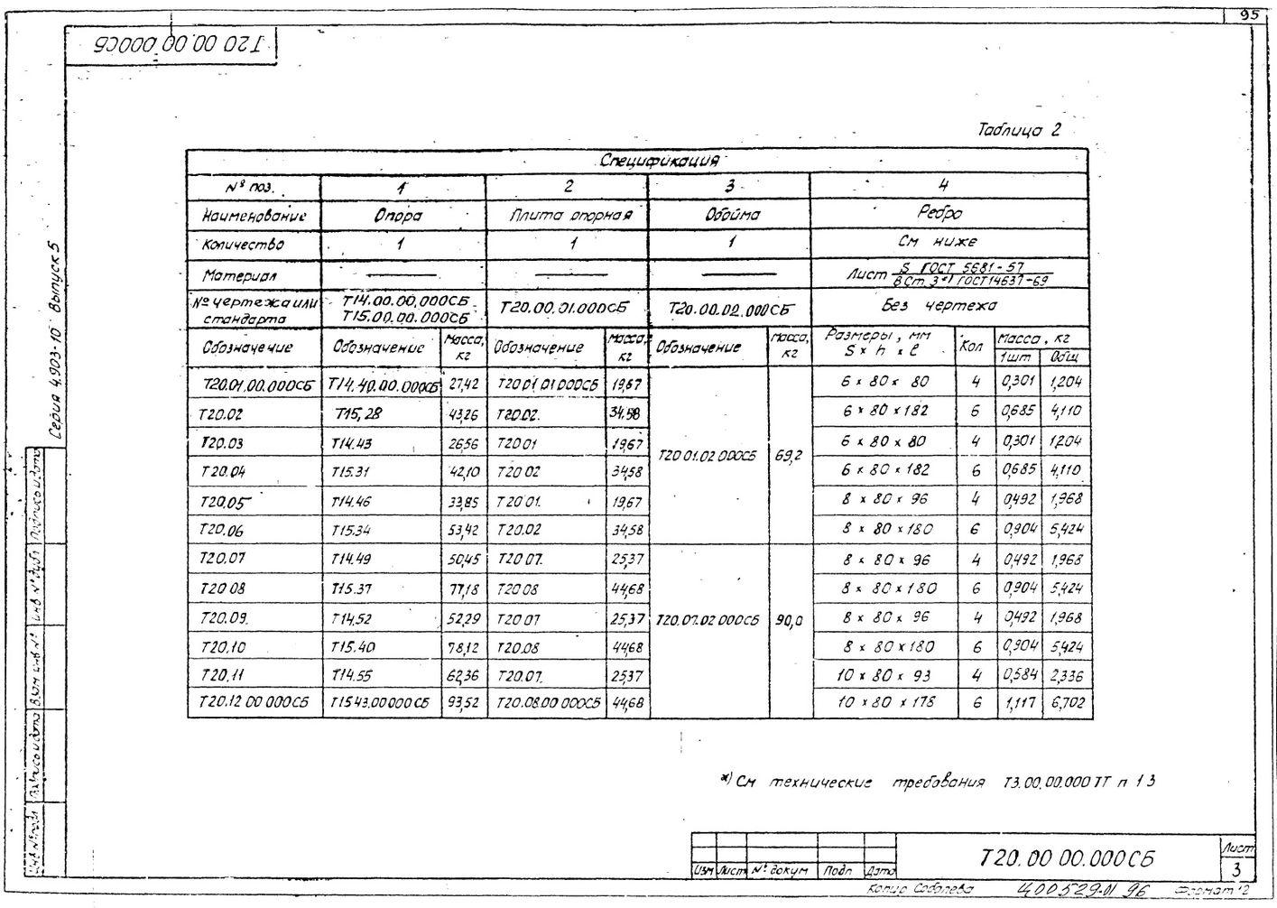 Опоры двухкатковые Т20 серия 4.903-10 вып.5 стр.3