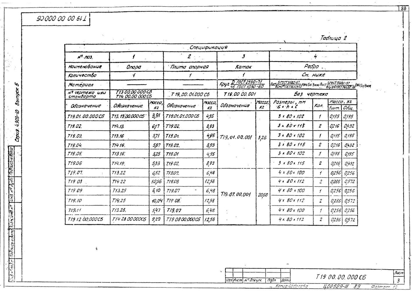 Опоры однокатковые Т19 серия 4.903-10 вып.5 стр.3