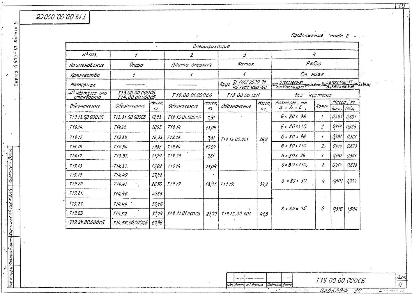 Опоры однокатковые Т19 серия 4.903-10 вып.5 стр.4
