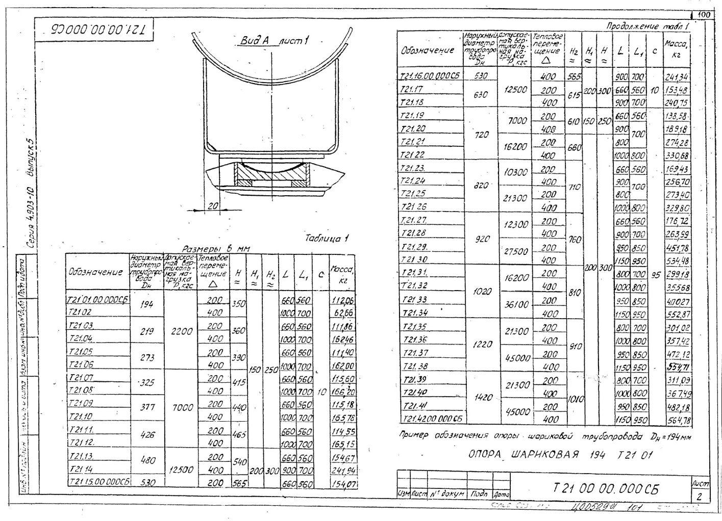 Опоры шариковые Т21 серия 4.903-10 выпуск 5 стр.2