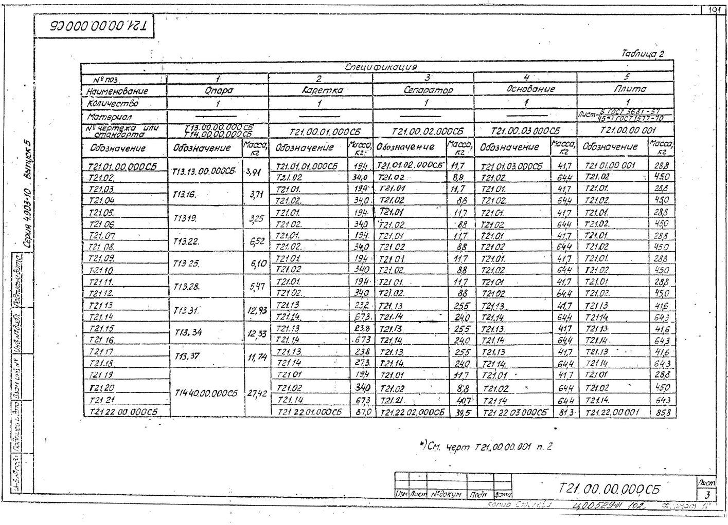 Опоры шариковые Т21 серия 4.903-10 выпуск 5 стр.3