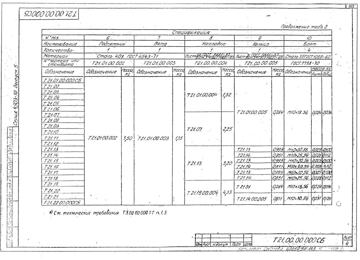 Опоры шариковые Т21 серия 4.903-10 выпуск 5 стр.4