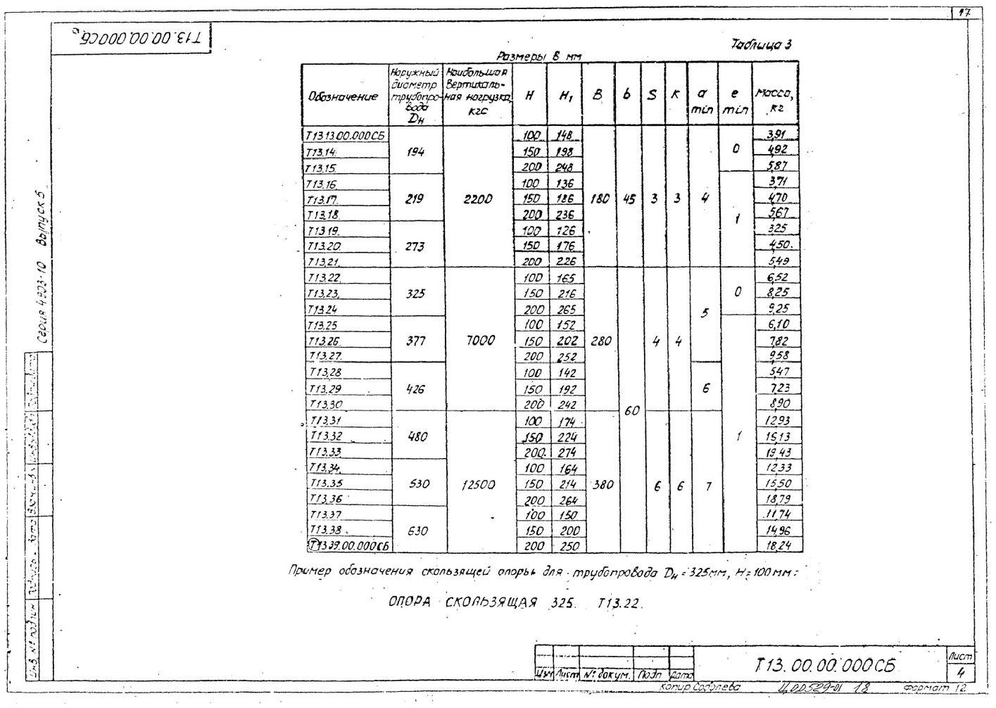 Опоры скользящие Т13 серия 4.903-10 выпуск 5 стр.4
