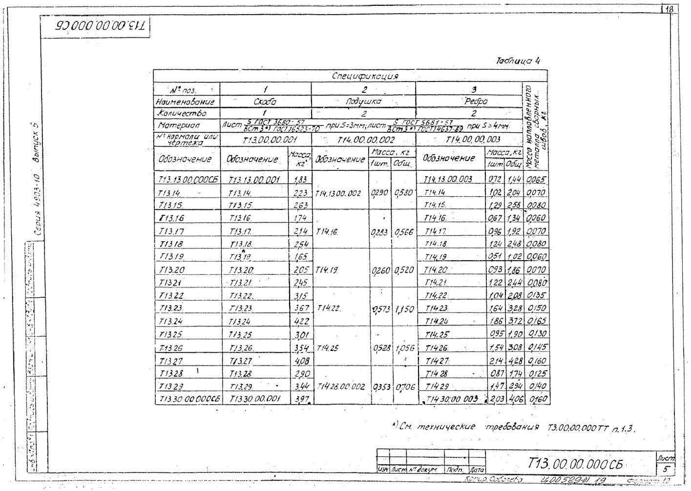 Опоры скользящие Т13 серия 4.903-10 выпуск 5 стр.5