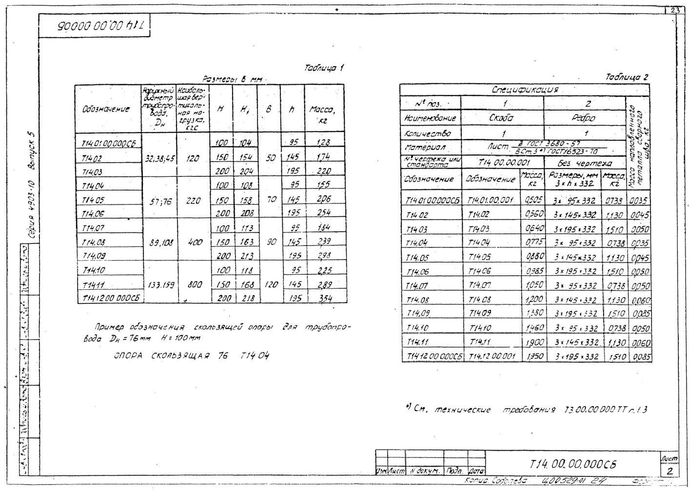 Опоры скользящие Т14 серия 4.903-10 выпуск 5 стр.2