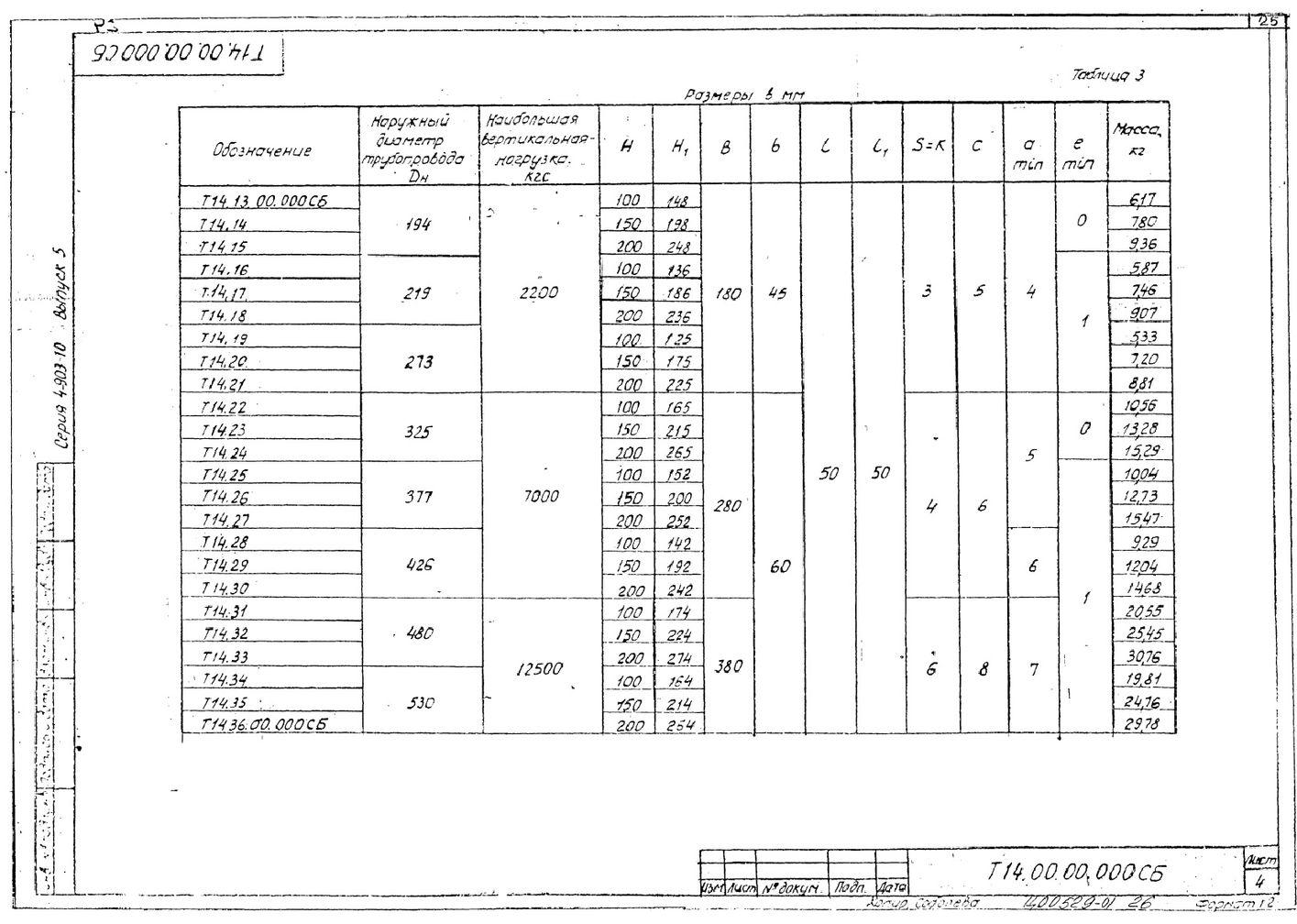 Опоры скользящие Т14 серия 4.903-10 выпуск 5 стр.4