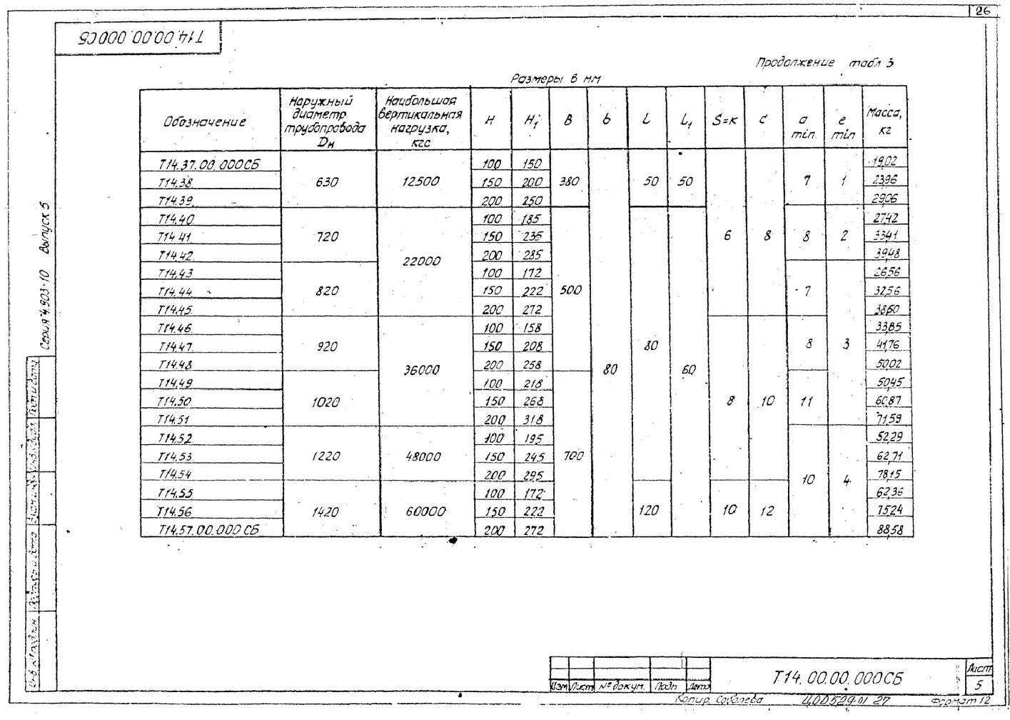 Опоры скользящие Т14 серия 4.903-10 выпуск 5 стр.5
