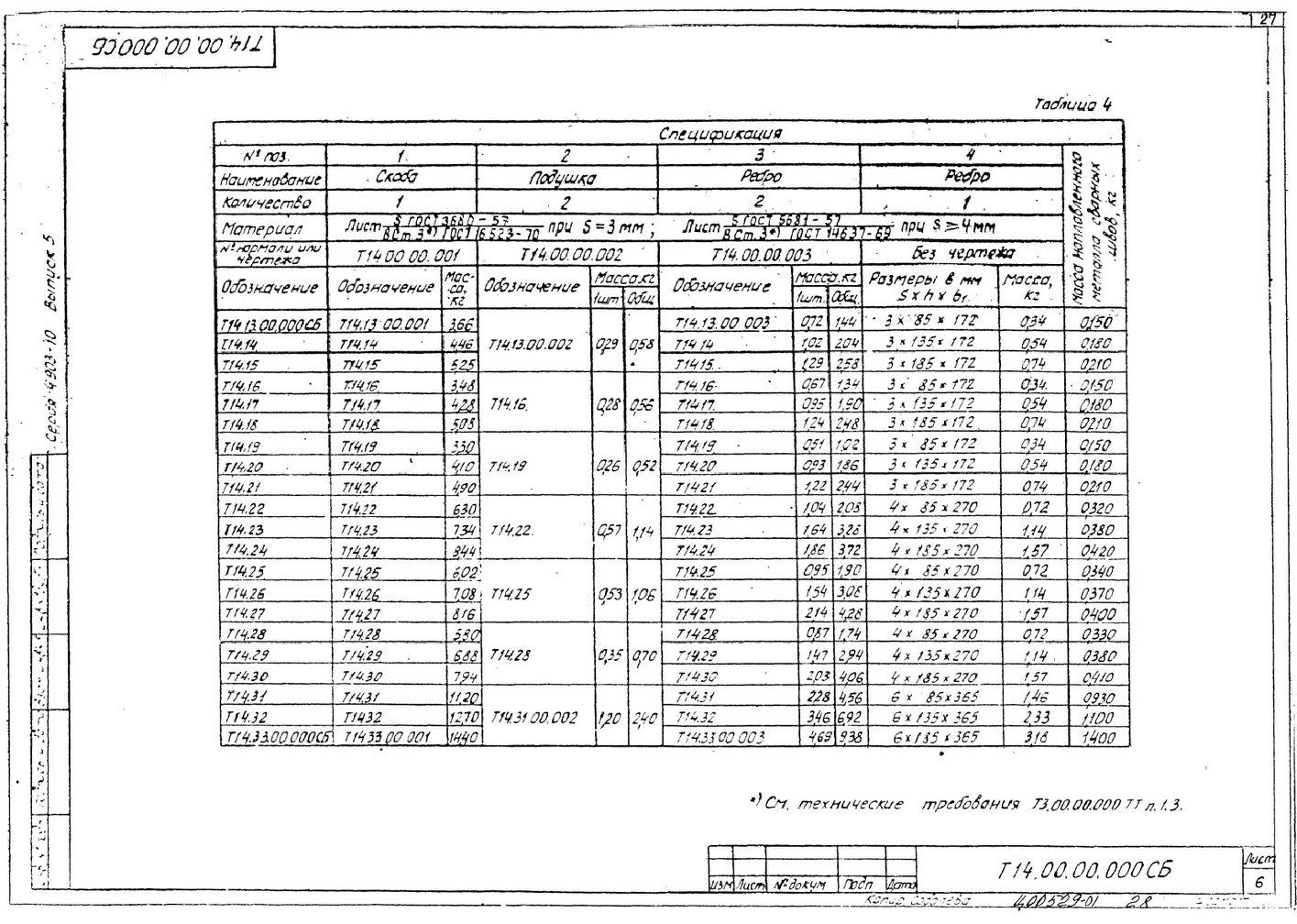 Опоры скользящие Т14 серия 4.903-10 выпуск 5 стр.6