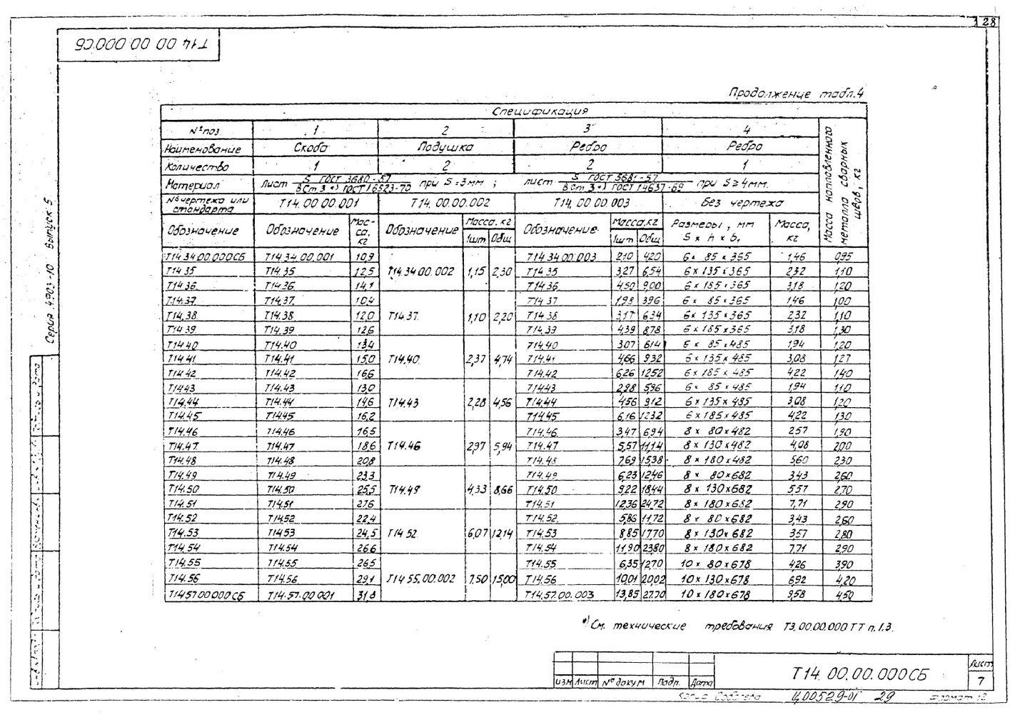 Опоры скользящие Т14 серия 4.903-10 выпуск 5 стр.7