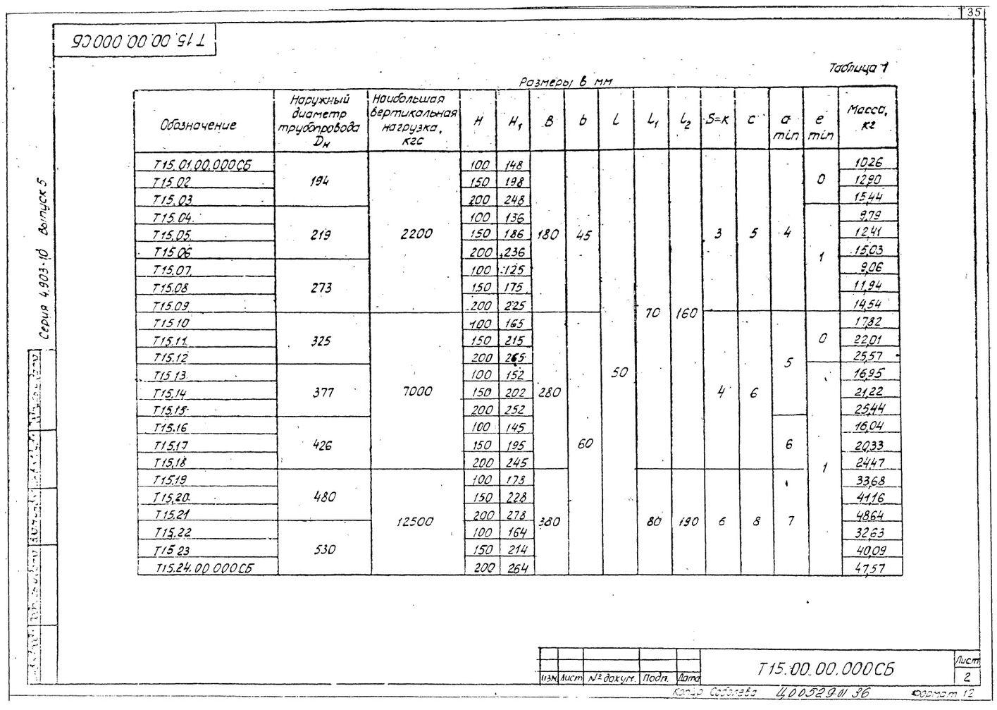 Опоры скользящие Т15 серия 4.903-10 выпуск 5 стр.2