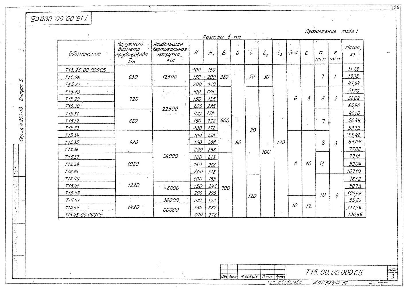 Опоры скользящие Т15 серия 4.903-10 выпуск 5 стр.3