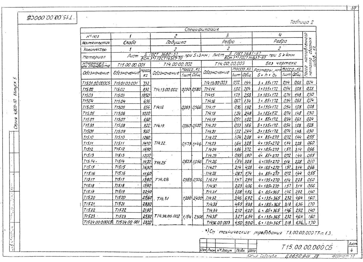 Опоры скользящие Т15 серия 4.903-10 выпуск 5 стр.4