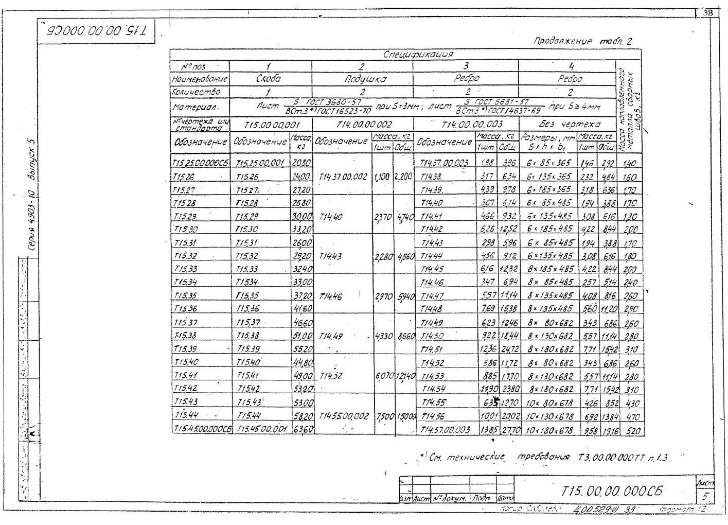 Опоры скользящие Т15 серия 4.903-10 выпуск 5 стр.5