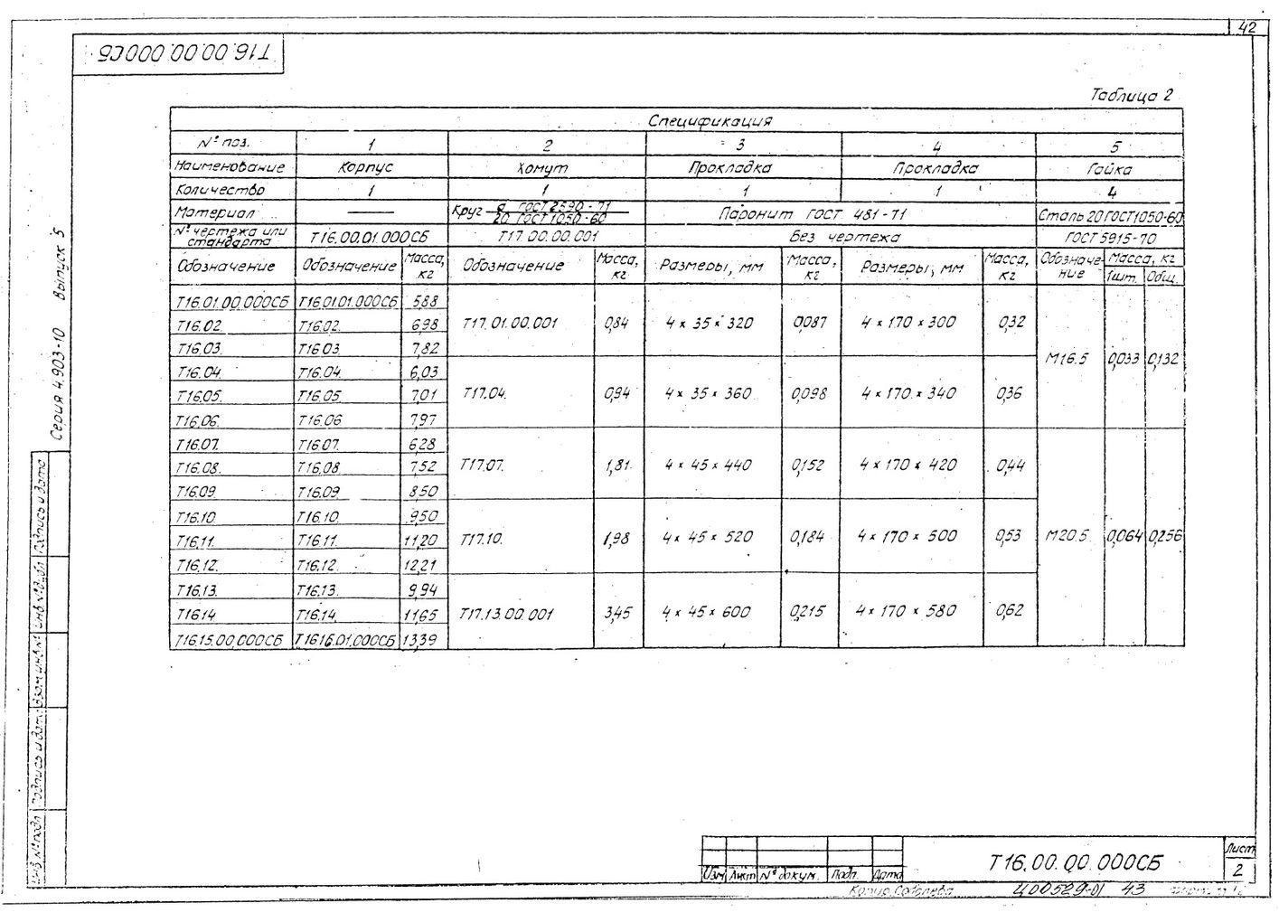 Опоры скользящие диэлектрические Т16 серия 4.903-10 выпуск 5 стр.2