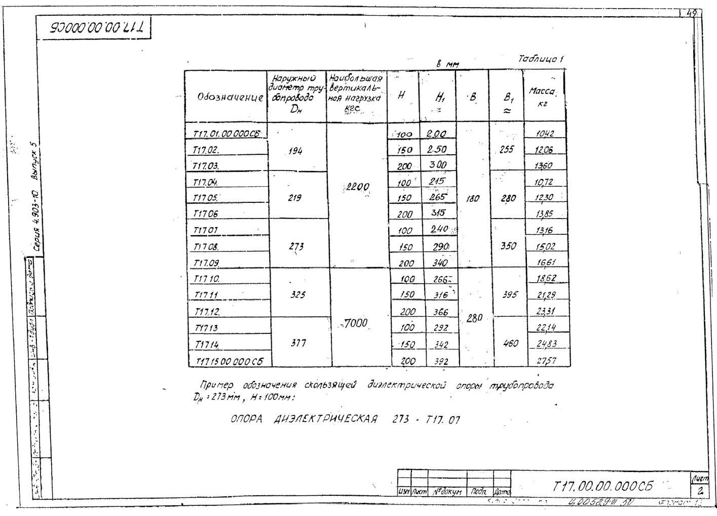 Опоры скользящие диэлектрические Т17 серия 4.903-10 выпуск 5 стр.2