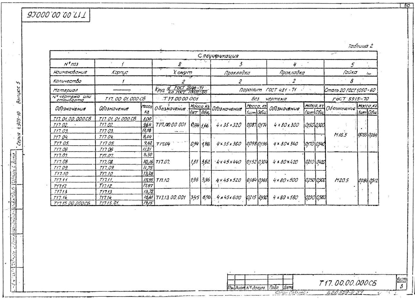 Опоры скользящие диэлектрические Т17 серия 4.903-10 выпуск 5 стр.3
