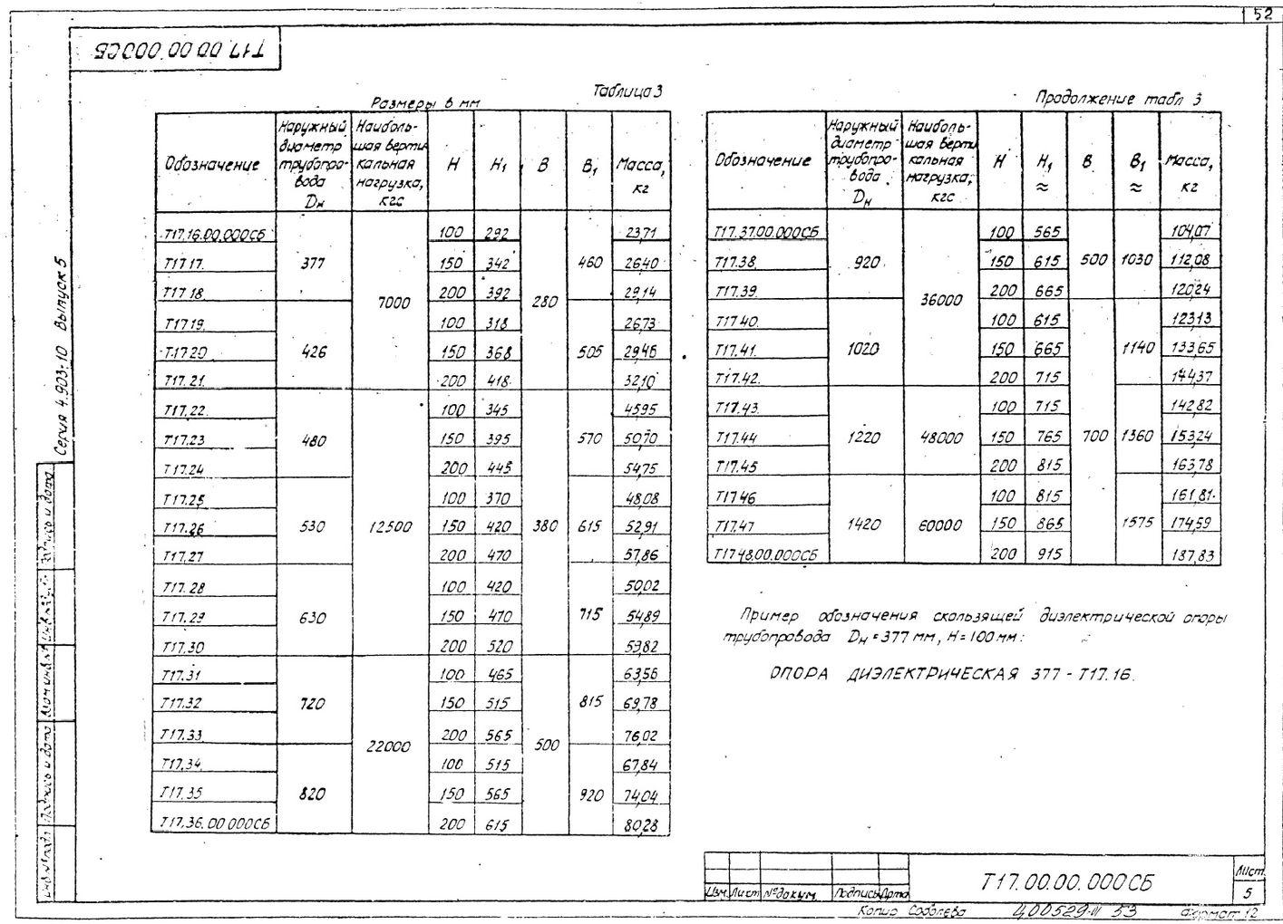 Опоры скользящие диэлектрические Т17 серия 4.903-10 выпуск 5 стр.5
