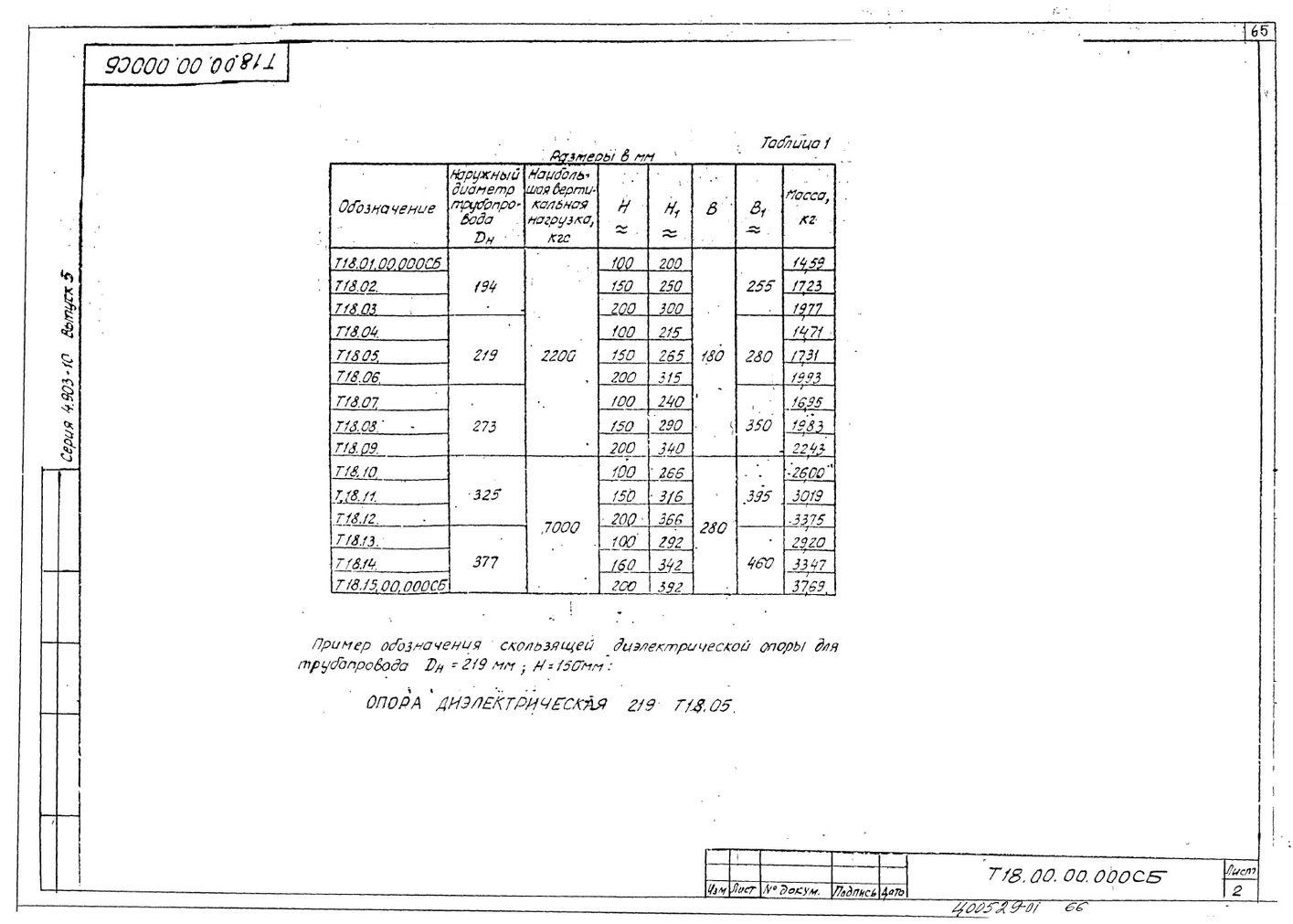 Опоры скользящие диэлектрические Т18 серия 4.903-10 вып.5 стр.2