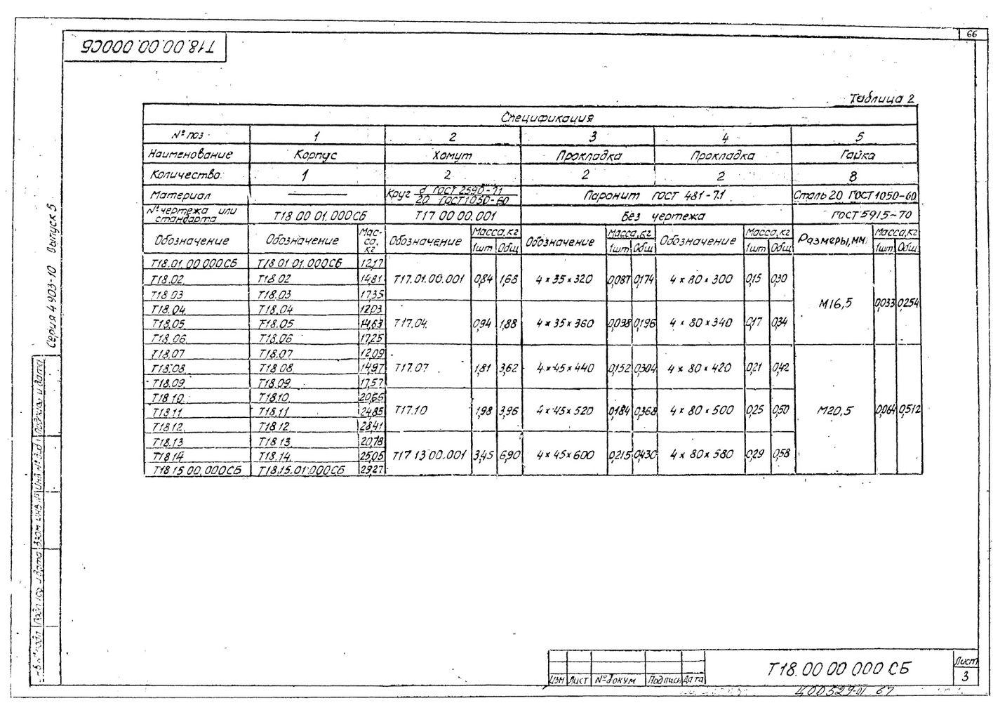 Опоры скользящие диэлектрические Т18 серия 4.903-10 вып.5 стр.3