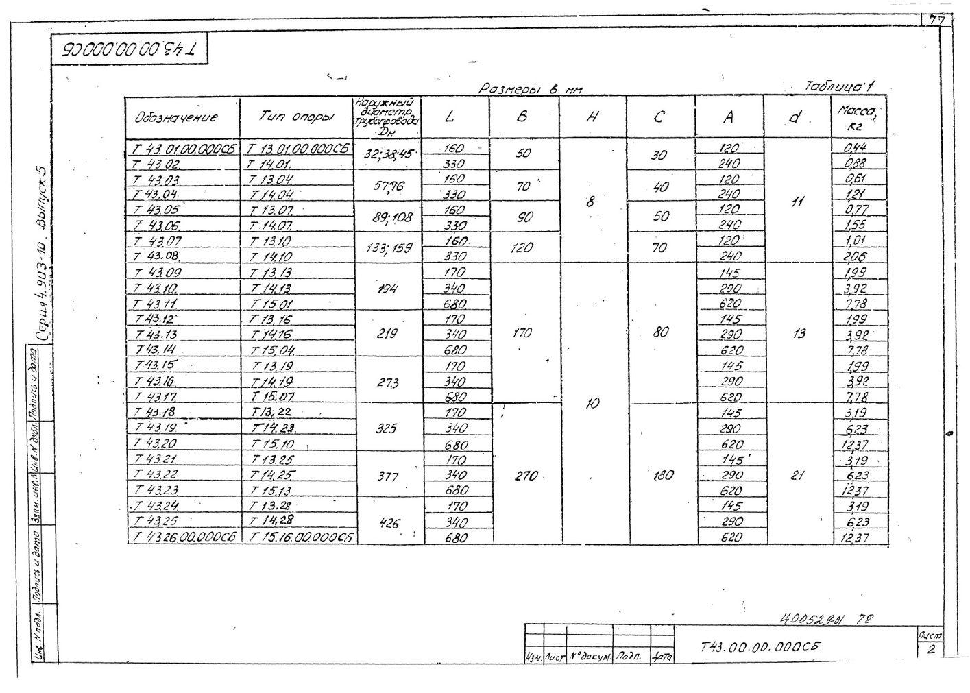 Плиты опорные с диэлектрической прокладкой Т43 серия 4.903-10 вып.5 стр.2