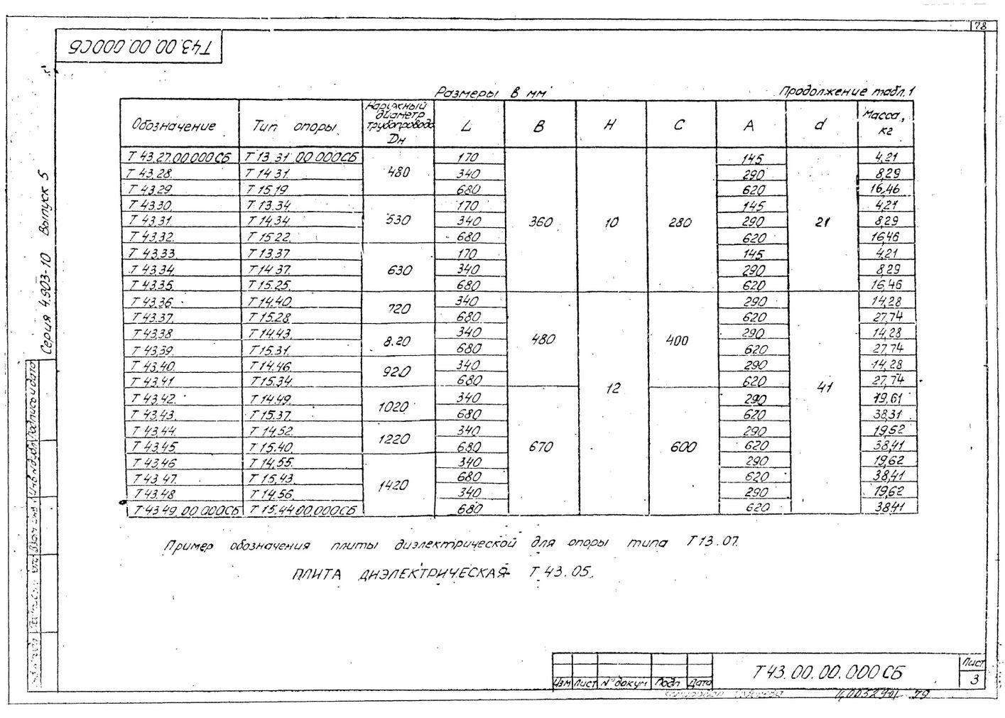 Плиты опорные с диэлектрической прокладкой Т43 серия 4.903-10 вып.5 стр.3