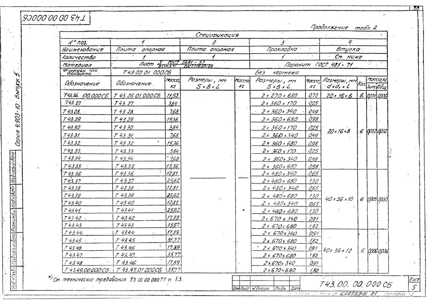 Плиты опорные с диэлектрической прокладкой Т43 серия 4.903-10 вып.5 стр.5