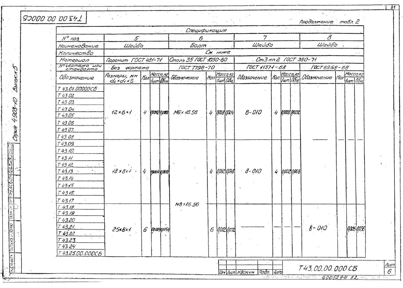 Плиты опорные с диэлектрической прокладкой Т43 серия 4.903-10 вып.5 стр.6