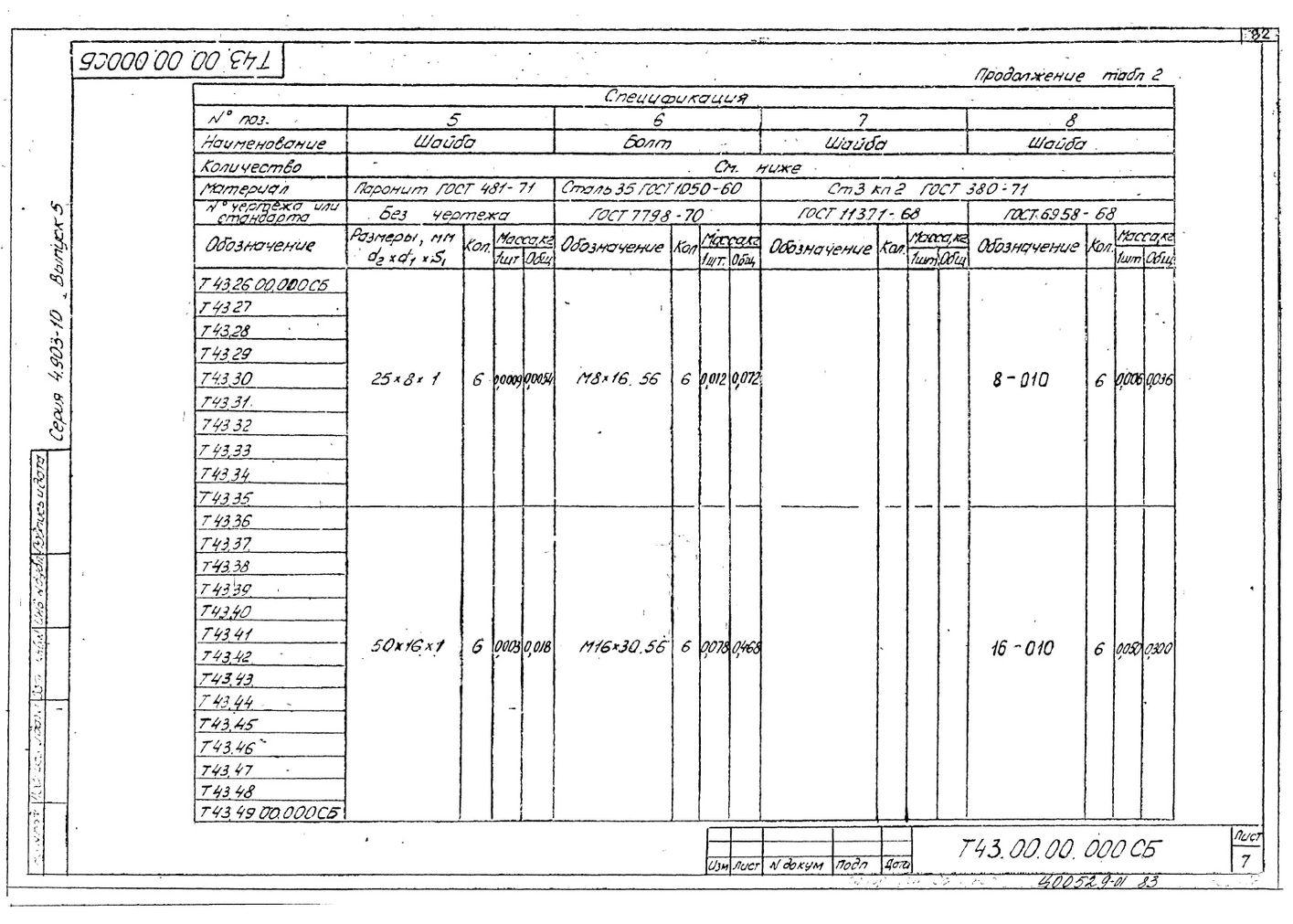 Плиты опорные с диэлектрической прокладкой Т43 серия 4.903-10 вып.5 стр.7