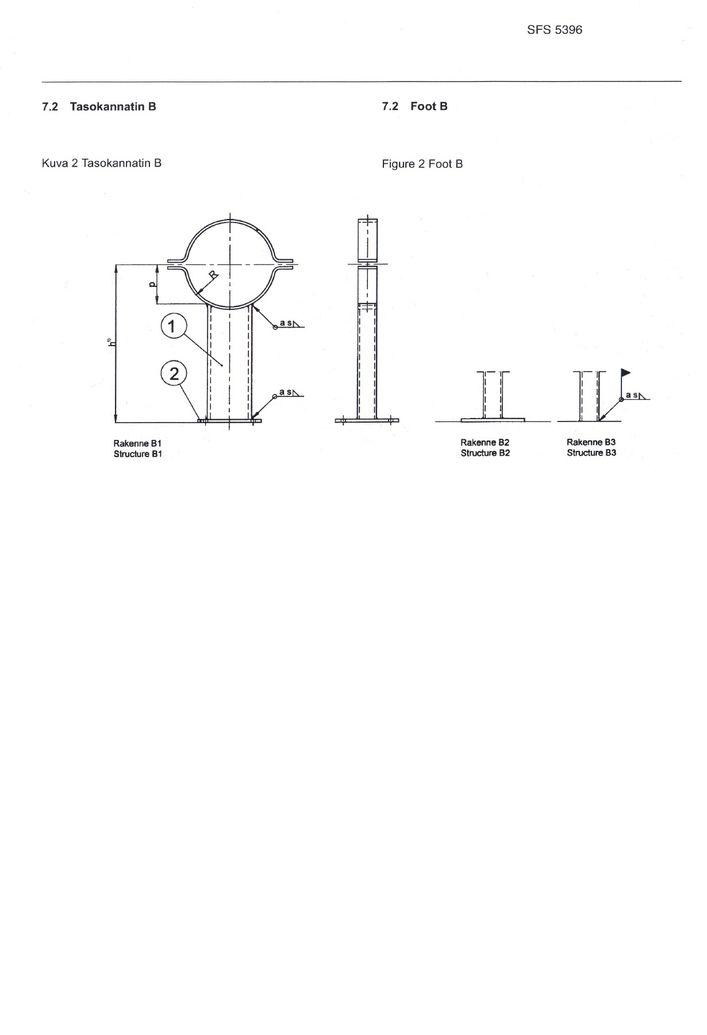 SFS 5396 Стойки опорные DN 50-500 стр.2