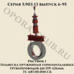 Подвеска пружинная горизонтальных трубопроводов ТС-687.00.000 СБ серия 5.903-13 выпуск 6-95 рис.1