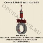 Подвеска пружинная горизонтальных трубопроводов ТС-687.00.000 СБ серия 5.903-13 выпуск 6-95 рис.2