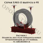Подвеска жесткая горизонтальных трубопроводов ТС-680.00.000 СБ серия 5.903-13 выпуск 6-95 рис.1