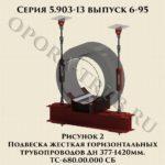 Подвеска жесткая горизонтальных трубопроводов ТС-680.00.000 СБ серия 5.903-13 выпуск 6-95 рис.2