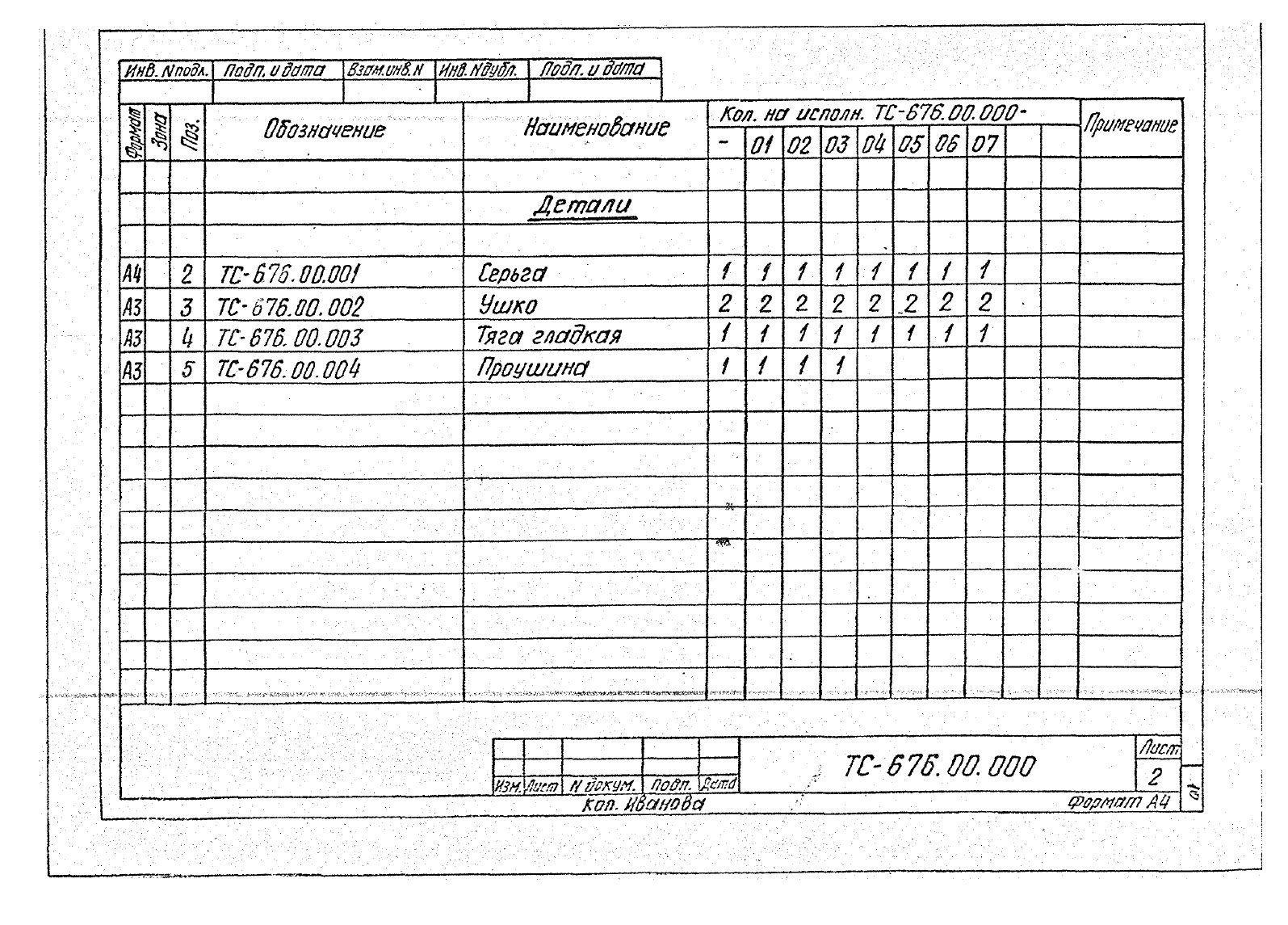 Подвески жесткие Дн 25-45 ТС-676 с.5.903-13 вып.6-95 стр.4