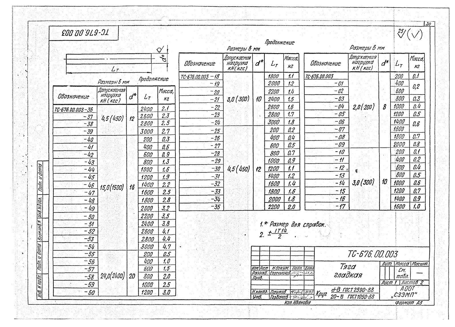 Подвески жесткие Дн 25-45 ТС-676 с.5.903-13 вып.6-95 стр.5