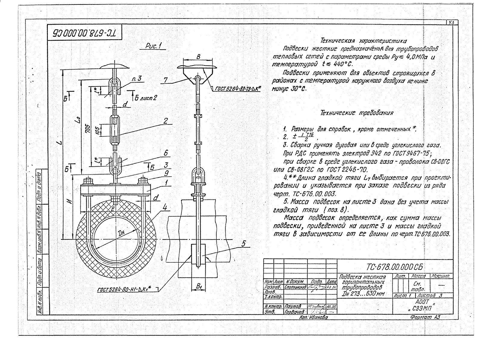 Подвески жесткие Дн 273-630 ТС-678 с.5.903-13 вып.6-95 стр.1