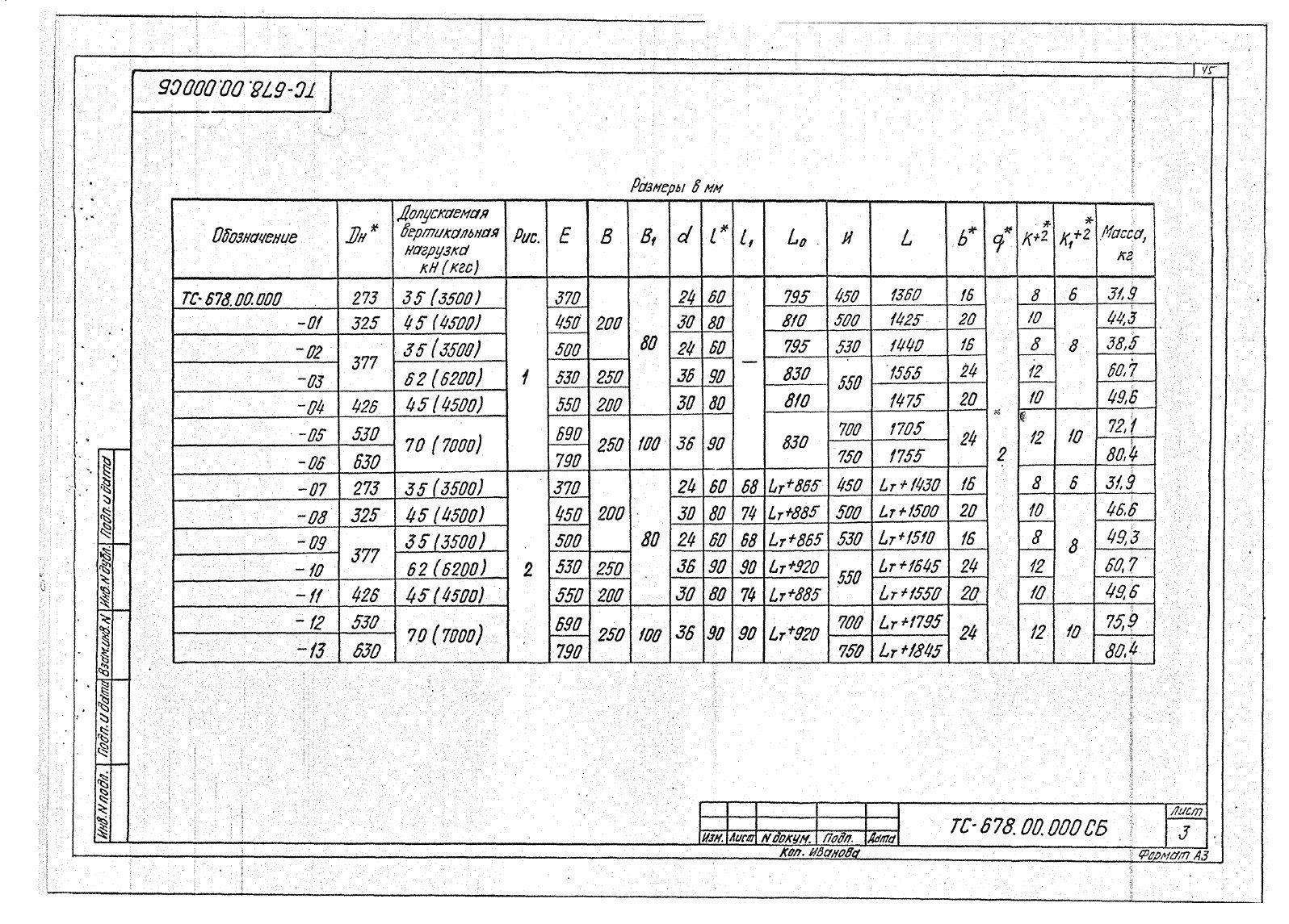 Подвески жесткие Дн 273-630 ТС-678 с.5.903-13 вып.6-95 стр.3