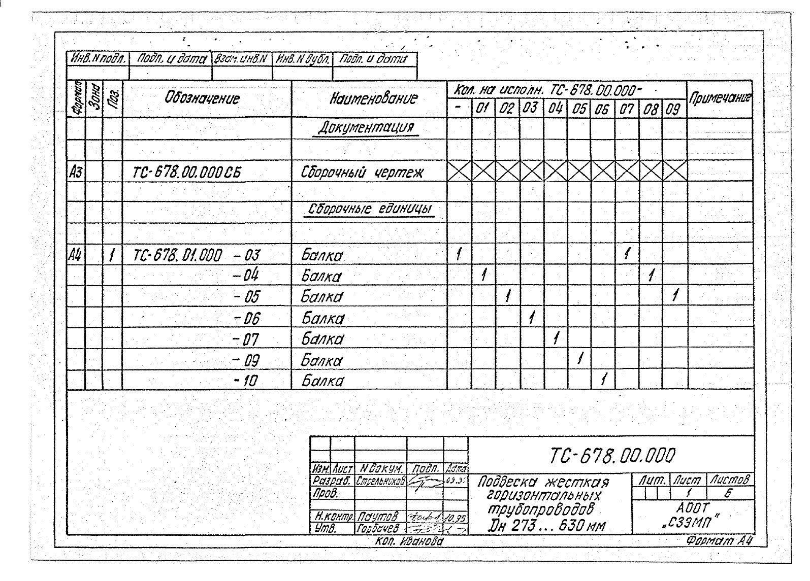 Подвески жесткие Дн 273-630 ТС-678 с.5.903-13 вып.6-95 стр.4