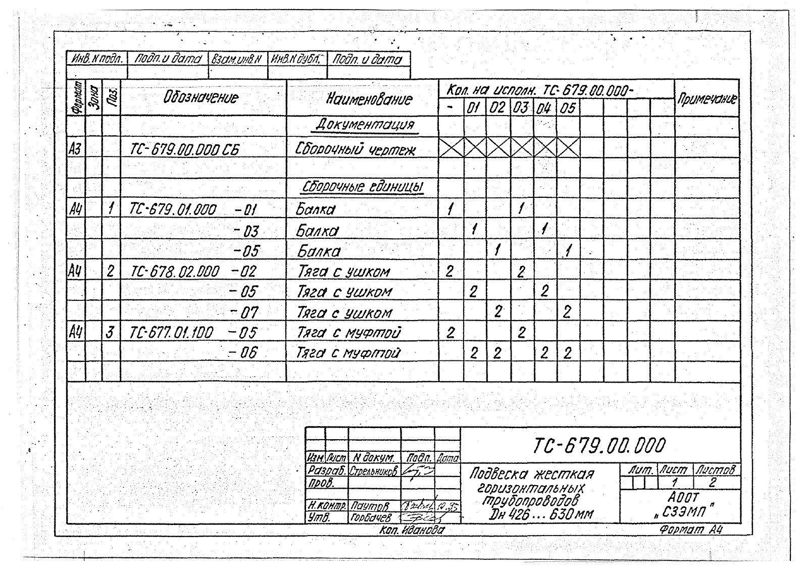 Подвески жесткие Дн 426-630 ТС-679 с.5.903-13 вып.6-95 стр.4